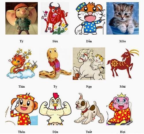 Vietnamese Horoscope 2021